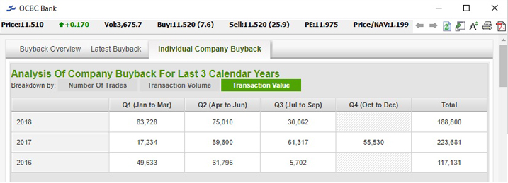 Fundamental - Company Buyback - Individual Company Buyback - Transaction Value