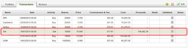 Transaction Type (Sell) - Done